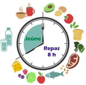 jeûne intermittent perte de poids