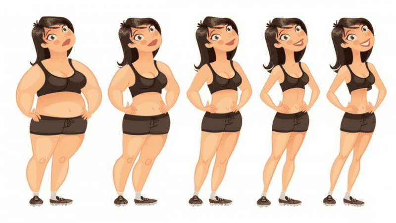 Quel objectif perte de poids rechercher?