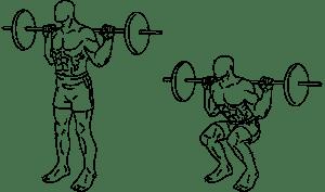Faire du squat pour perdre les poignées d'amour