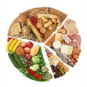 Comment perdre le gras du ventre, on baisse les lipides ou les glucides